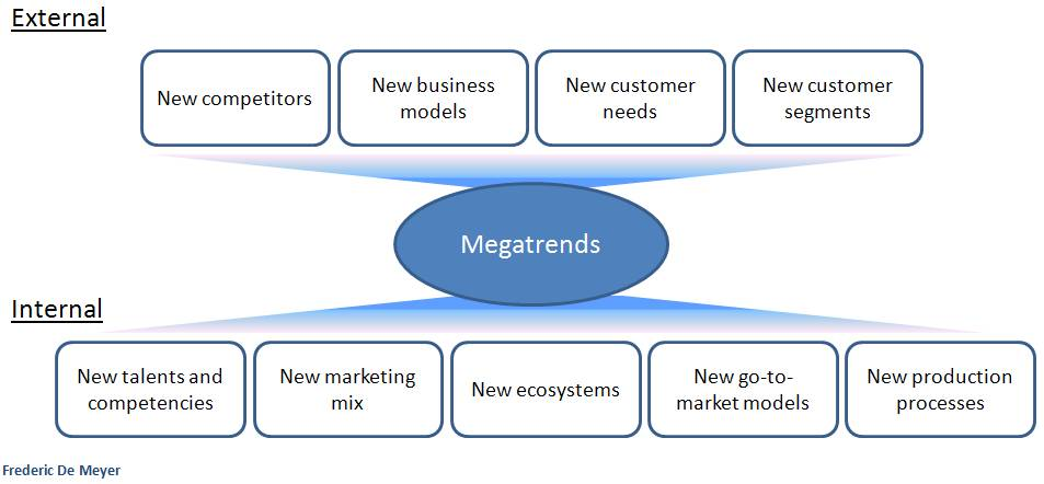 what are the megatrends which will The seven global megatrends that will transform transport.