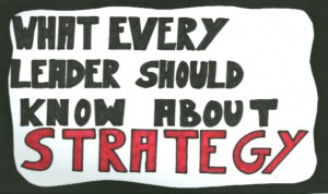 business strategy principles - strategy concepts every leader needs to know