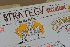 Strategy Execution Quotes - the best - Jeroen De Flander