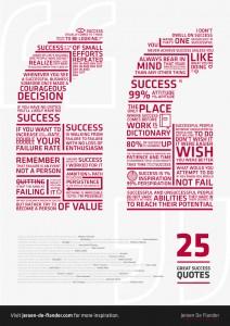Awsome Success Quotes photos - 25 Inspirational Success Quotes to get a Motivational Boost - Jeroen De Flander website