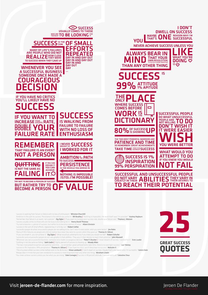 25 great success quotes  u0026 15 success definitions