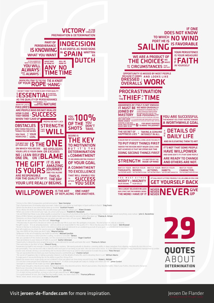 Determination quotes - visual with 29 cool determination quotes