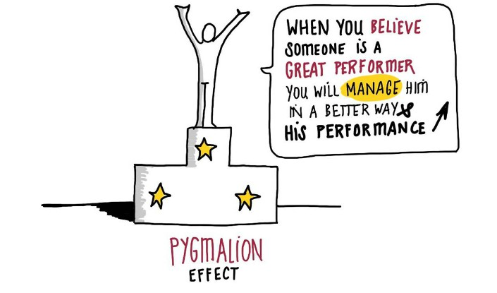 What is the Pygmalion Effect in business?