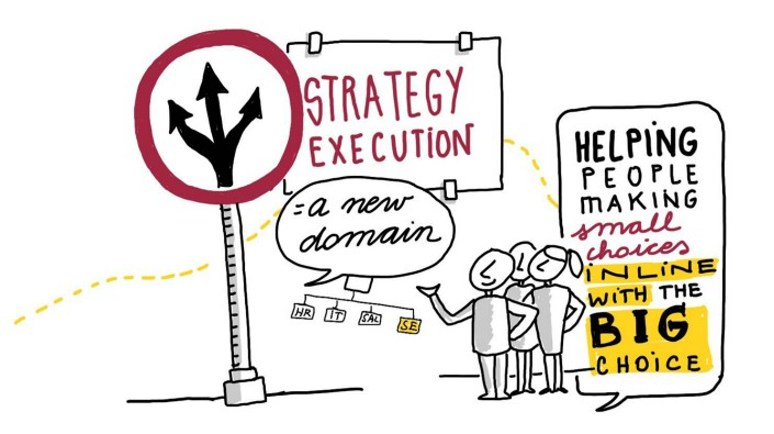 Strategy execution i definitive guide to successful strategy execution what is strategy execution a strategy execution definition fandeluxe Choice Image