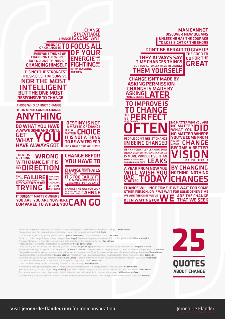 Quotes about Change - 25 wise quotes about change and moving on in life & motivational quotes. - infographic by Jeroen De Flander