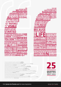 Quotes about Goals - 25 great quotes about goals and objectives, achieving goals, success and dreams - infographic by Jeroen De Flander
