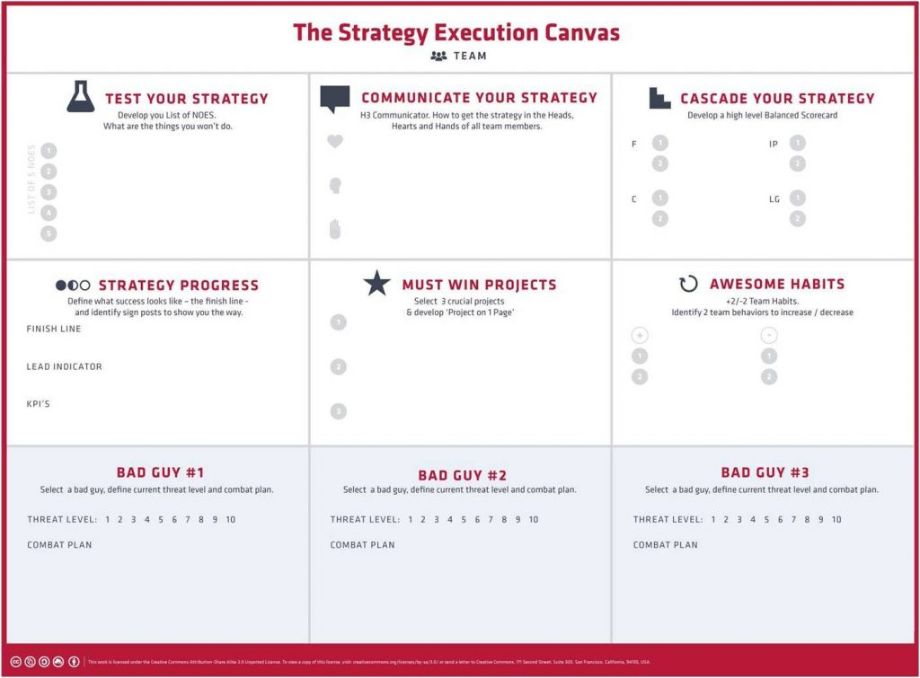 change management plan template (example, steps, ppt,.), Modern powerpoint