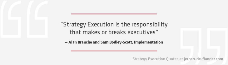Strategy implementation process: each of the steps require a lot from executives.